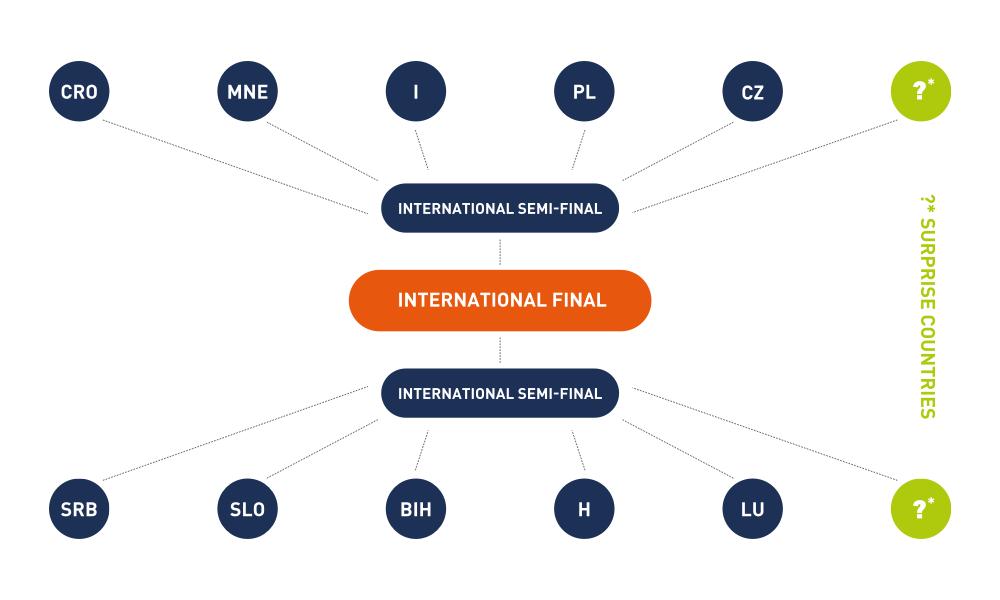 Competition Scheme